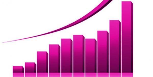 گزارش عملکرد سه ماهه رایتل نشان داد: سبقت درصدهای رشد از سال 99
